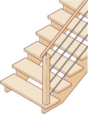 Reling mit Holzpfosten