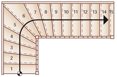 1x ¼ gewendelte Treppe