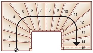 2x ¼ gewendelte Treppe